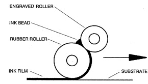 1998 ford expedition fuse diagram for print print rollers diagram